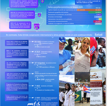 Infografía sobre los Objetivos de Desarrollo del Milenio en Cuba. A Architecture, Graphic Design&Information Design project by Amelia Pardo Vázquez - 03-03-2014
