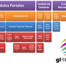 ¿Donde está Globalum?. Um projeto de Br e ing e Identidade de Paco Parejo         - 17.05.2015