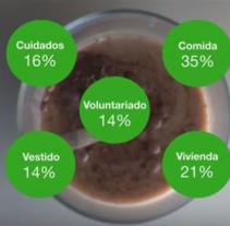 Vídeo sobre la conciliación de la vida profesional, laboral y social. Un proyecto de Cine, vídeo, televisión y Vídeo de César Martín Ibáñez  - 10-10-2015