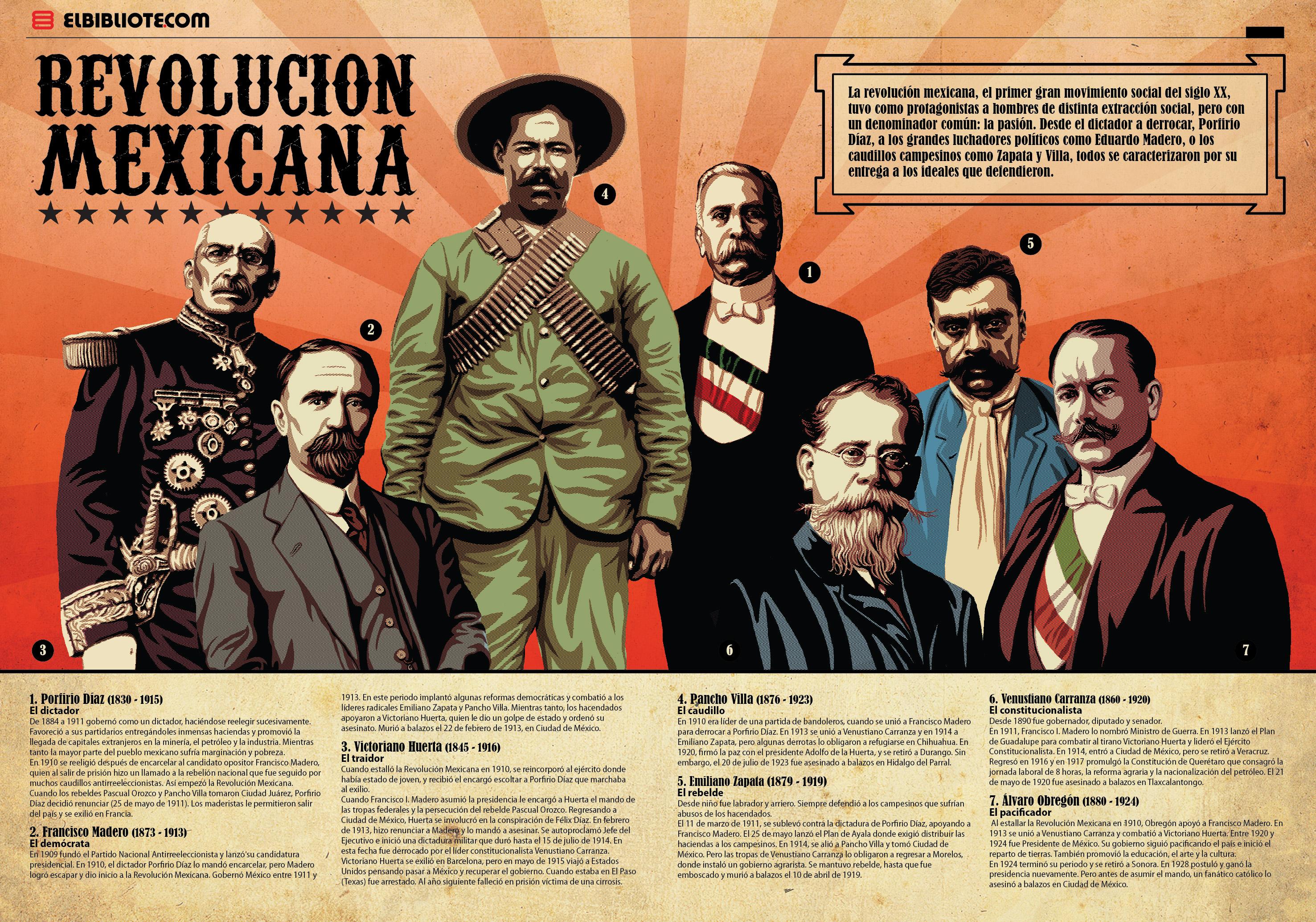 Fotos de la revolucion mexicana de 1910 34