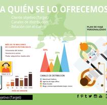 Infografías - Idea de negocio . A Design, Illustration, Editorial Design, Graphic Design&Infographics project by Beatriz Chaves Bueno         - 30.03.2016