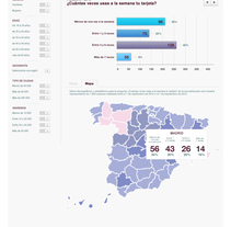 Visualización de datos y estadísticas. A Graphic Design project by César Martín Ibáñez  - 19-06-2016