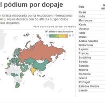 Gráfico dinámico sobre el 'doping' en el atletismo. A Information Design project by Ana Sánchez Martínez         - 12.08.2016